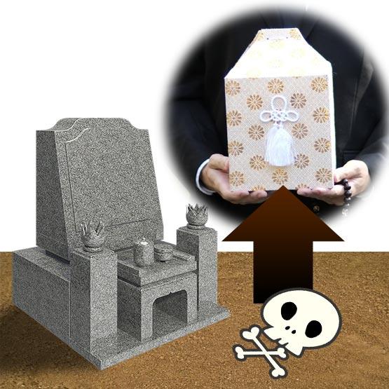 骨の掘り起こし 骨壷移動; ?>